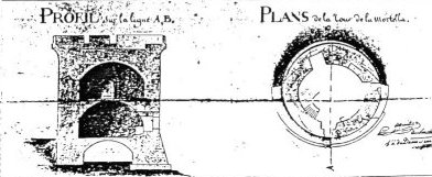 Plan de la tour